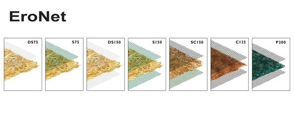 Eronet Photodegradable Erosion Control Blankets North American Green